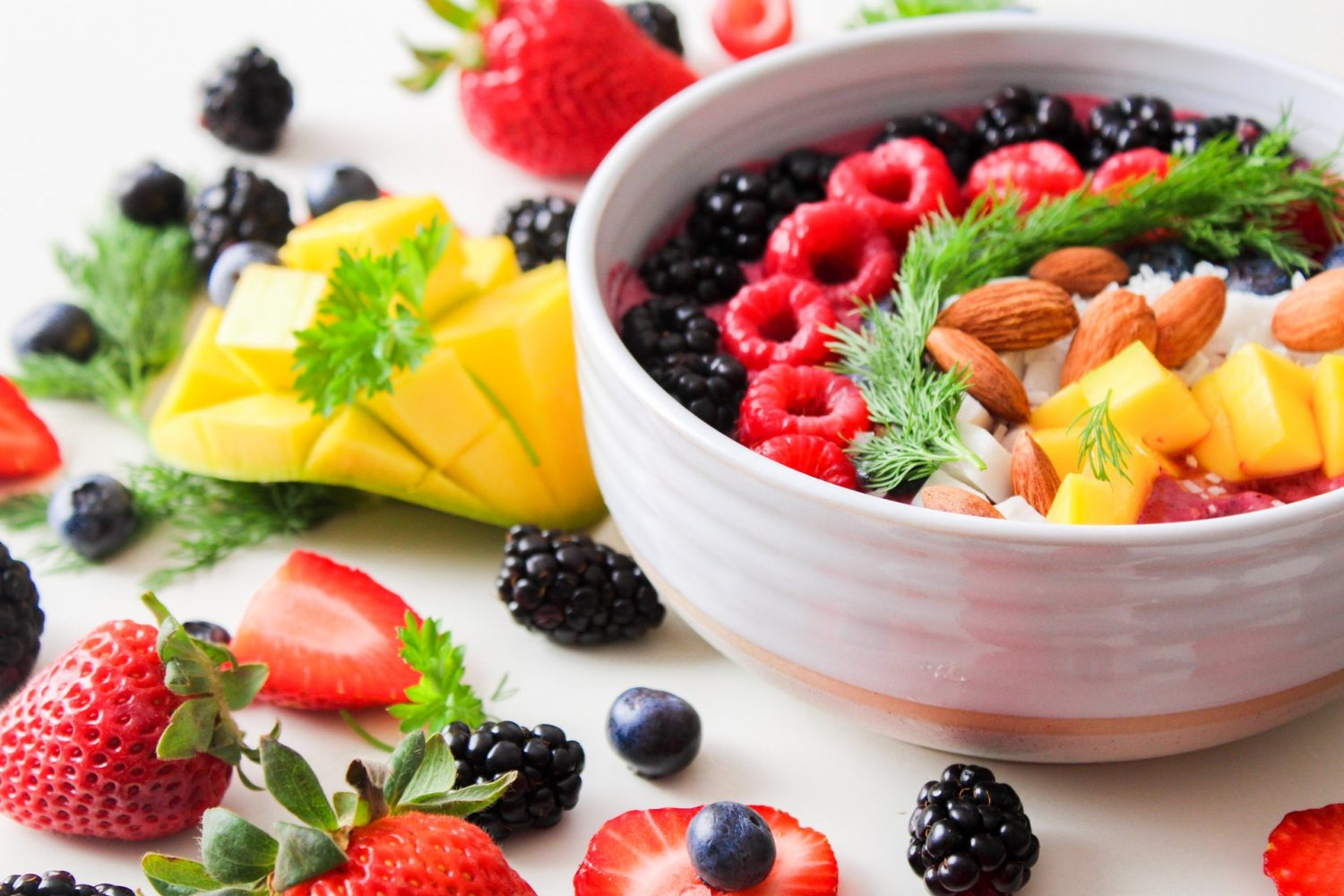 Diet for Mental Health, Importance of Diet for Mental Health